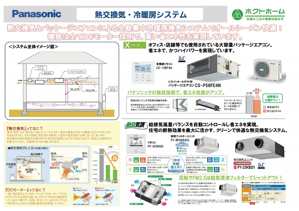 全室冷暖房エアコン換気システムを採用! -  -  -