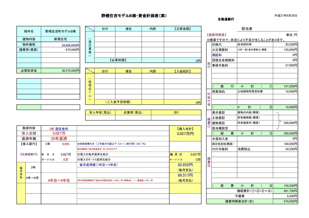 資金計画表(案) -  -  -